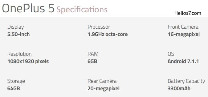 one plus specifications